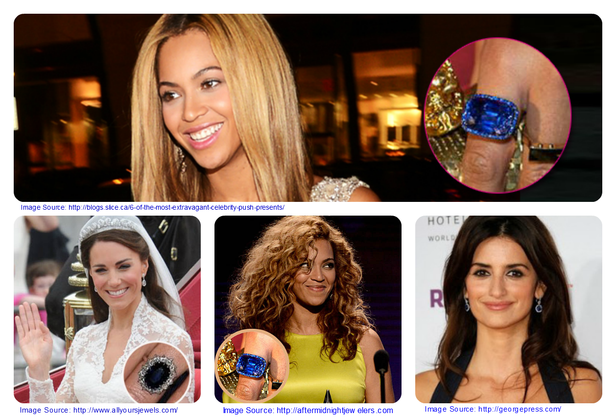 Celebrities Top Favorite Tanzanite Rings